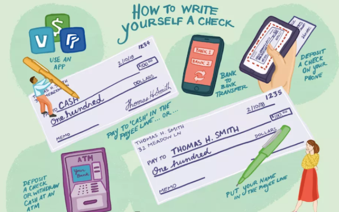 There are still online tools available to help you write a check easily like transferring money to checking