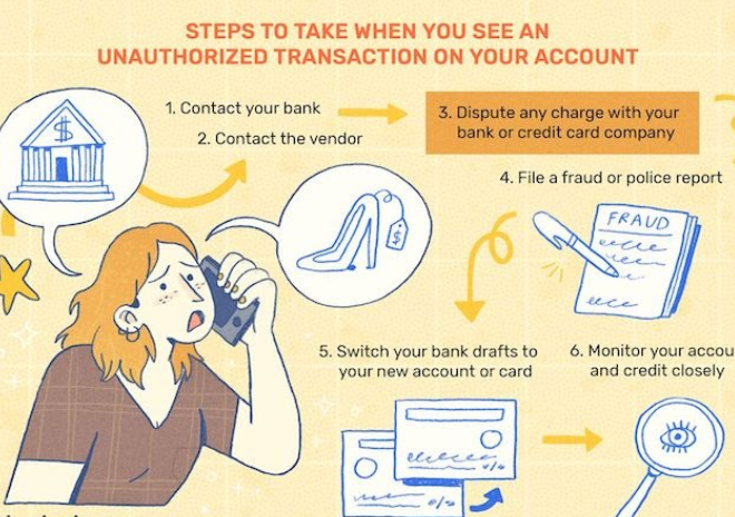 It is important to take some corrective actions when your debit card has been used fraudulently